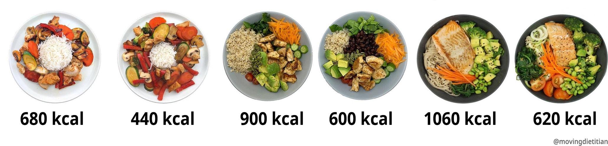 Kalorienvergleich in Mahlzeiten