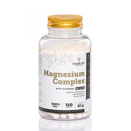 GTN magnesium